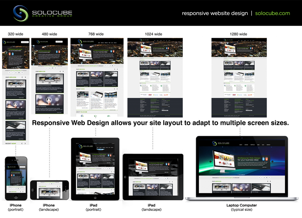 Responsive Web Design in Vancouver by Solocube Creative