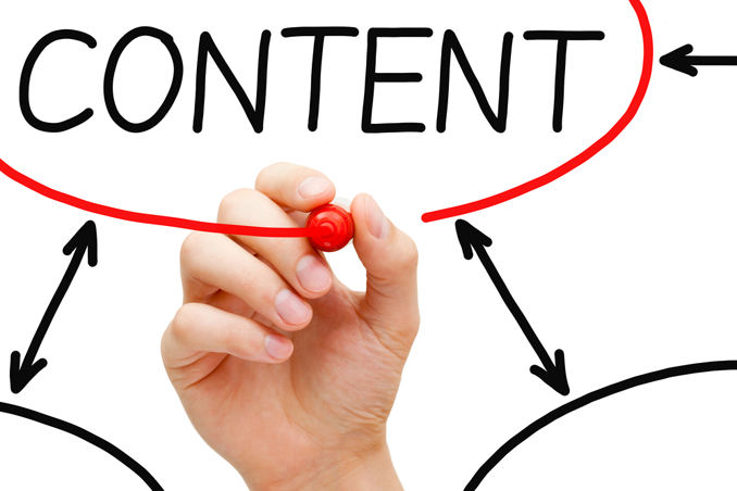 Is Content Marketing Right For Your Business?