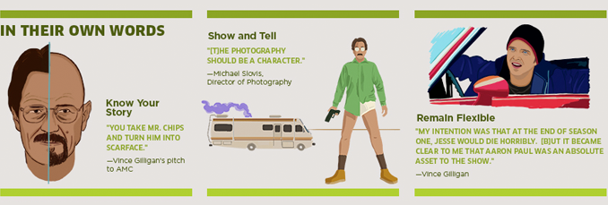 the-breaking-bad-guide-to-storytelling-for-content-marketers-infographic