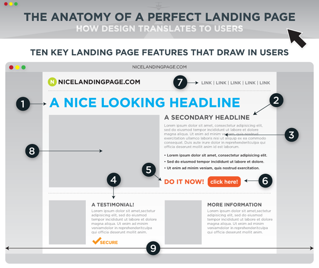 anatomy-of-a-perfect-landing-page