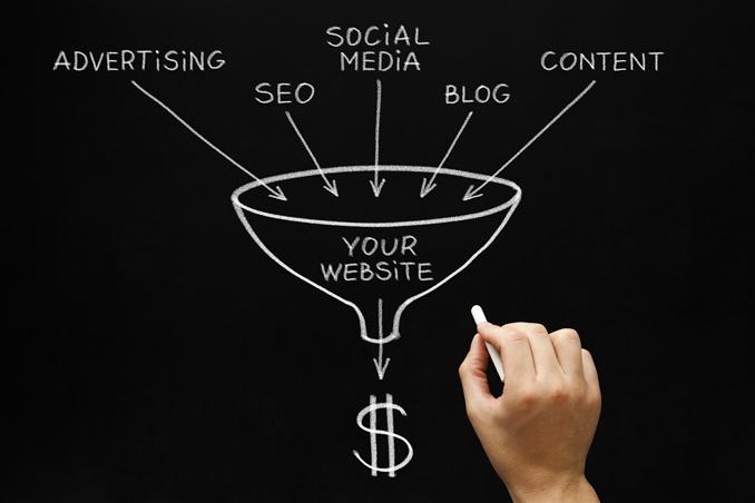Inbound Marketing Web Design: The New Standard