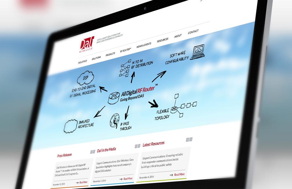 Dali-Wireless-Responsive-Web-Design-Solocube
