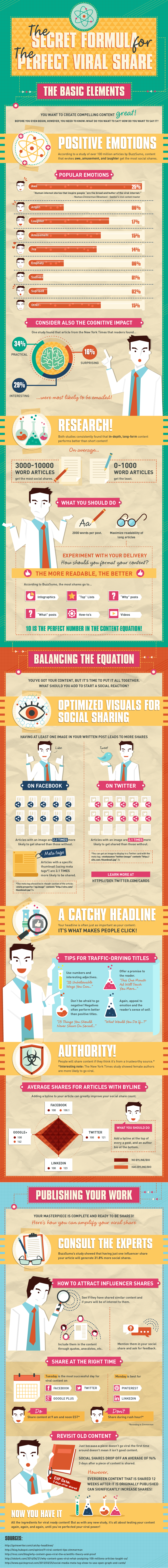 a-few-tips-about-achieving-that-perfect-viral-share