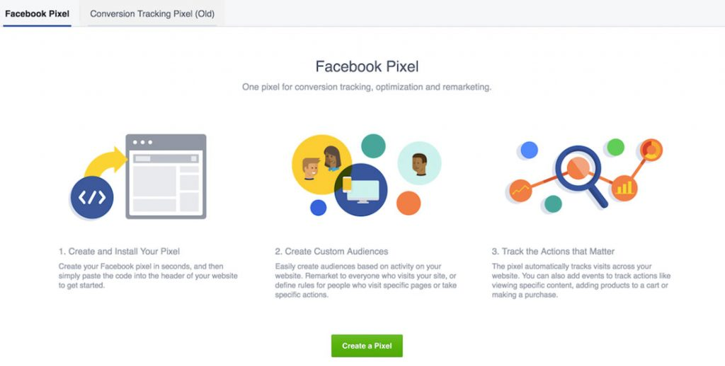 How To Install Your Facebook Conversing Tracking Pixel - Facebook pixel